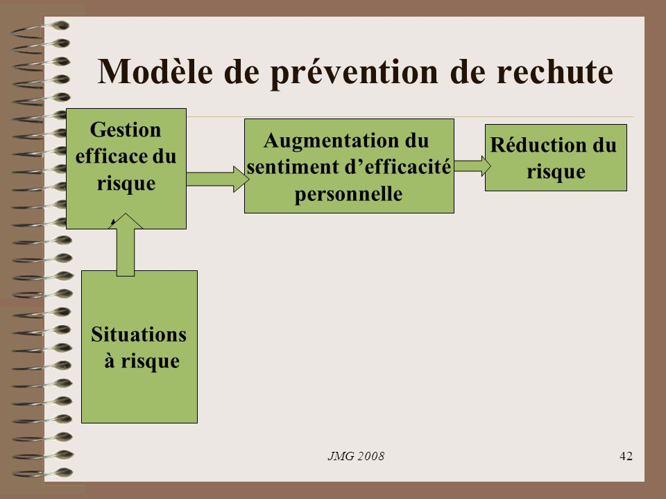 Modèle de prévention de rechute