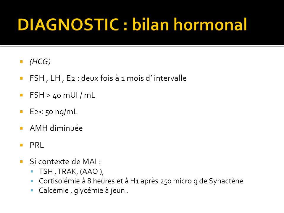 DIAGNOSTIC : bilan hormonal