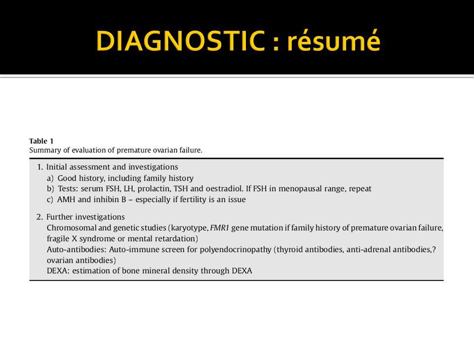 DIAGNOSTIC : résumé