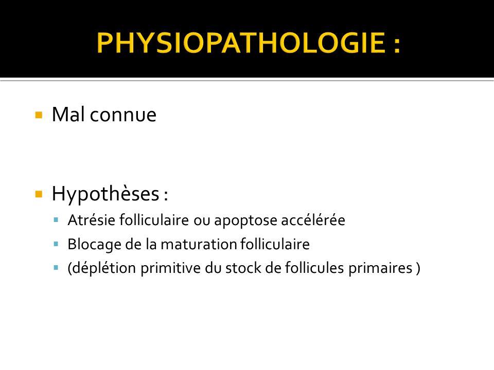 PHYSIOPATHOLOGIE : Mal connue Hypothèses :