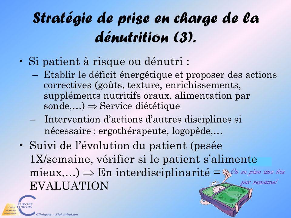 Stratégie de prise en charge de la dénutrition (3).