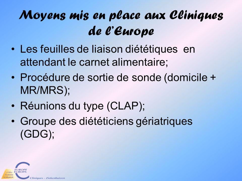 Moyens mis en place aux Cliniques de l'Europe