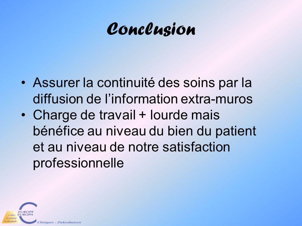 Conclusion Assurer la continuité des soins par la diffusion de l'information extra-muros.