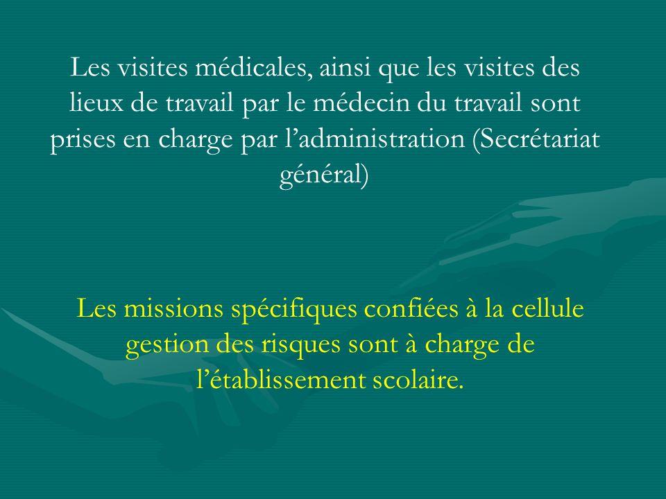 Les visites médicales, ainsi que les visites des lieux de travail par le médecin du travail sont prises en charge par l'administration (Secrétariat général)
