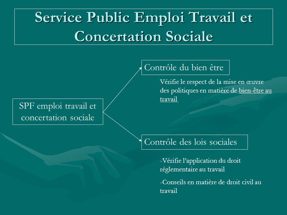 Service Public Emploi Travail et Concertation Sociale