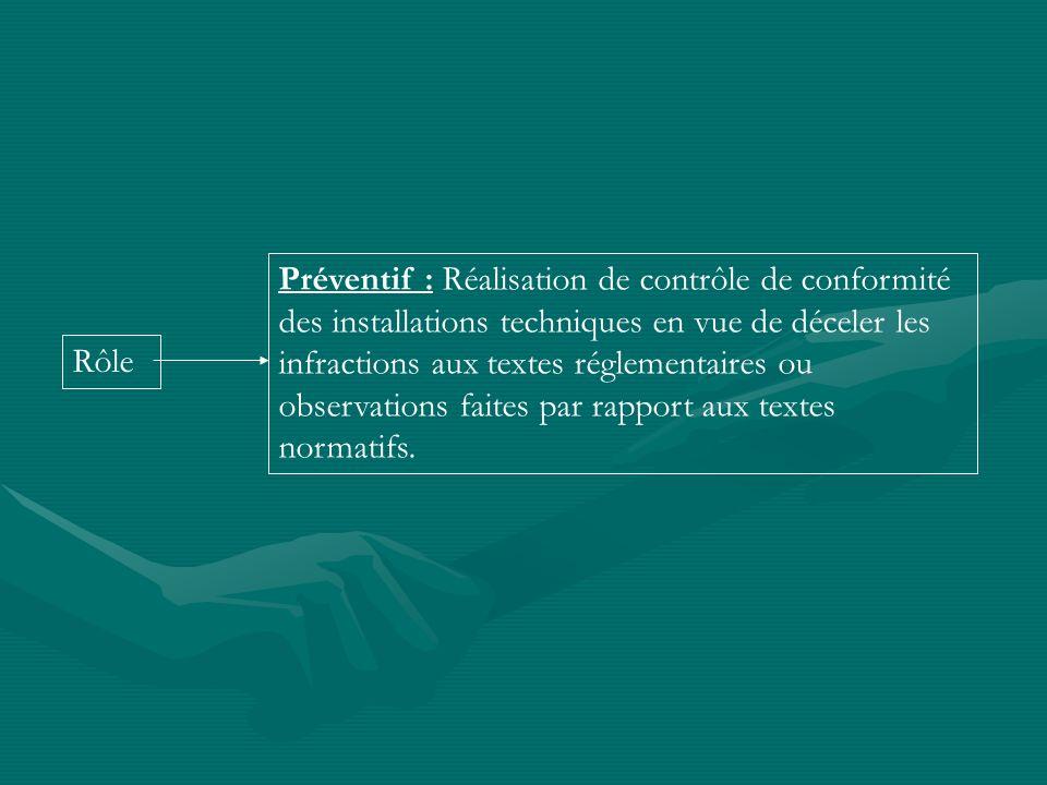 Préventif : Réalisation de contrôle de conformité des installations techniques en vue de déceler les infractions aux textes réglementaires ou observations faites par rapport aux textes normatifs.