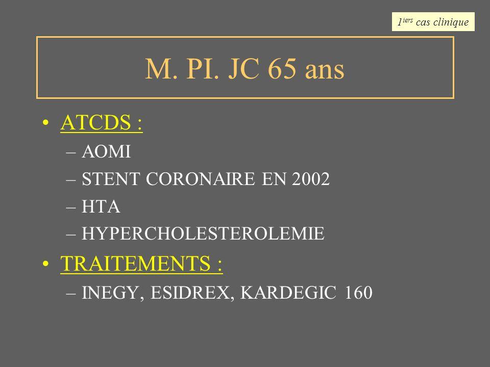 M. PI. JC 65 ans ATCDS : TRAITEMENTS : AOMI STENT CORONAIRE EN 2002