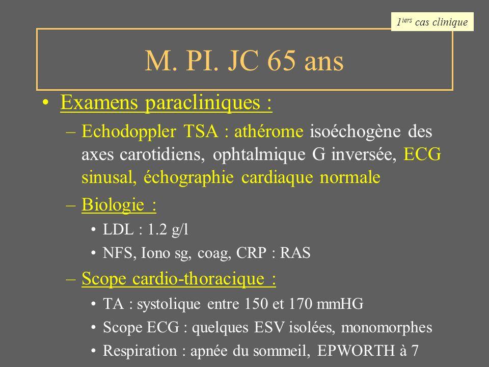 M. PI. JC 65 ans Examens paracliniques :