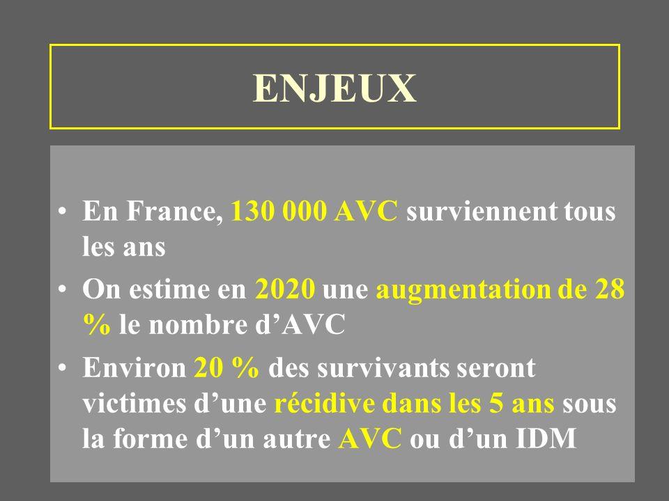 ENJEUX En France, 130 000 AVC surviennent tous les ans