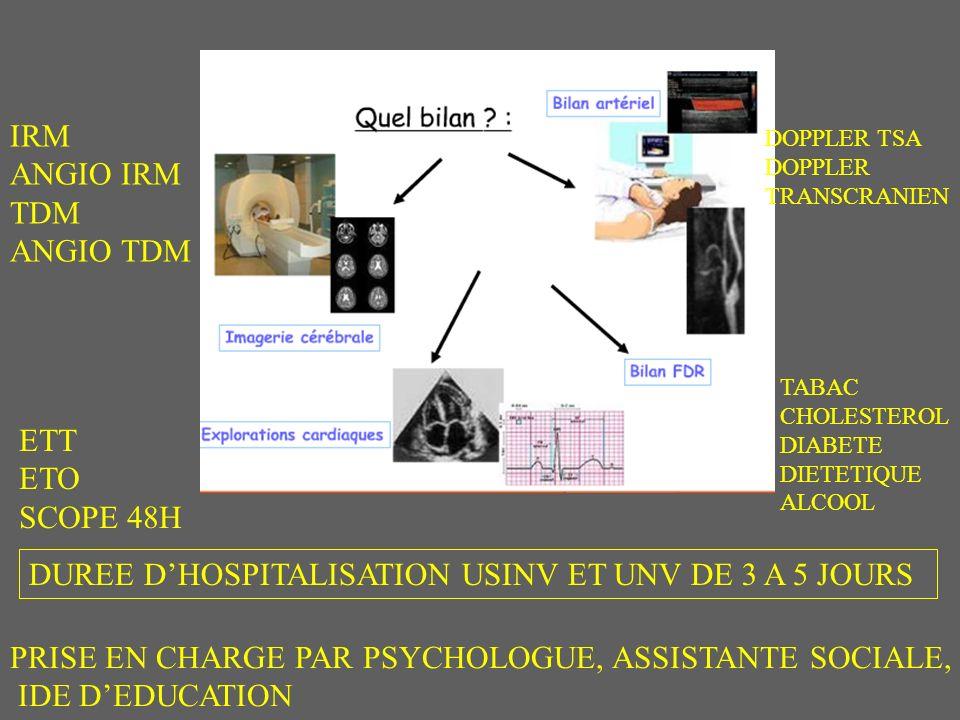 DUREE D'HOSPITALISATION USINV ET UNV DE 3 A 5 JOURS