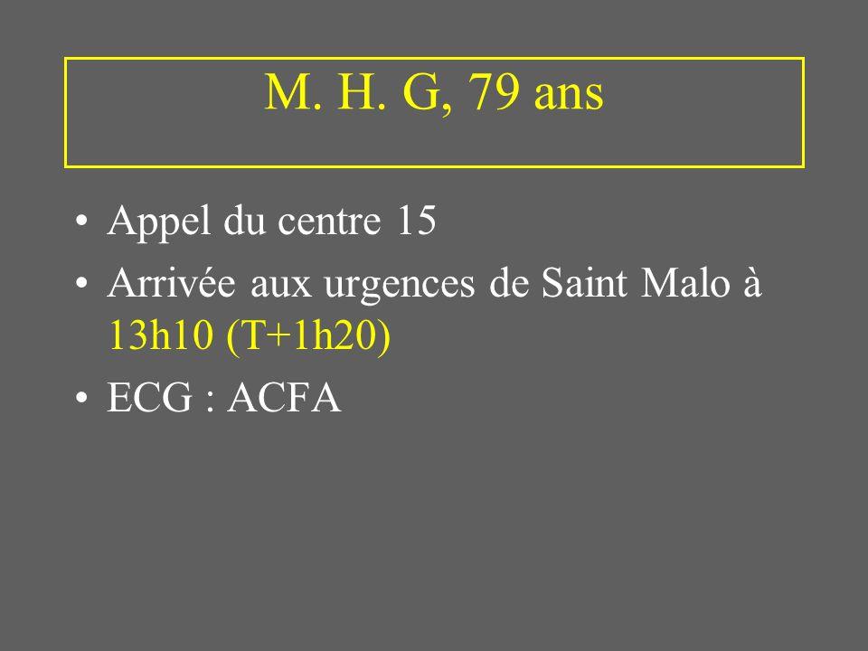 M. H. G, 79 ans Appel du centre 15. Arrivée aux urgences de Saint Malo à 13h10 (T+1h20) ECG : ACFA.