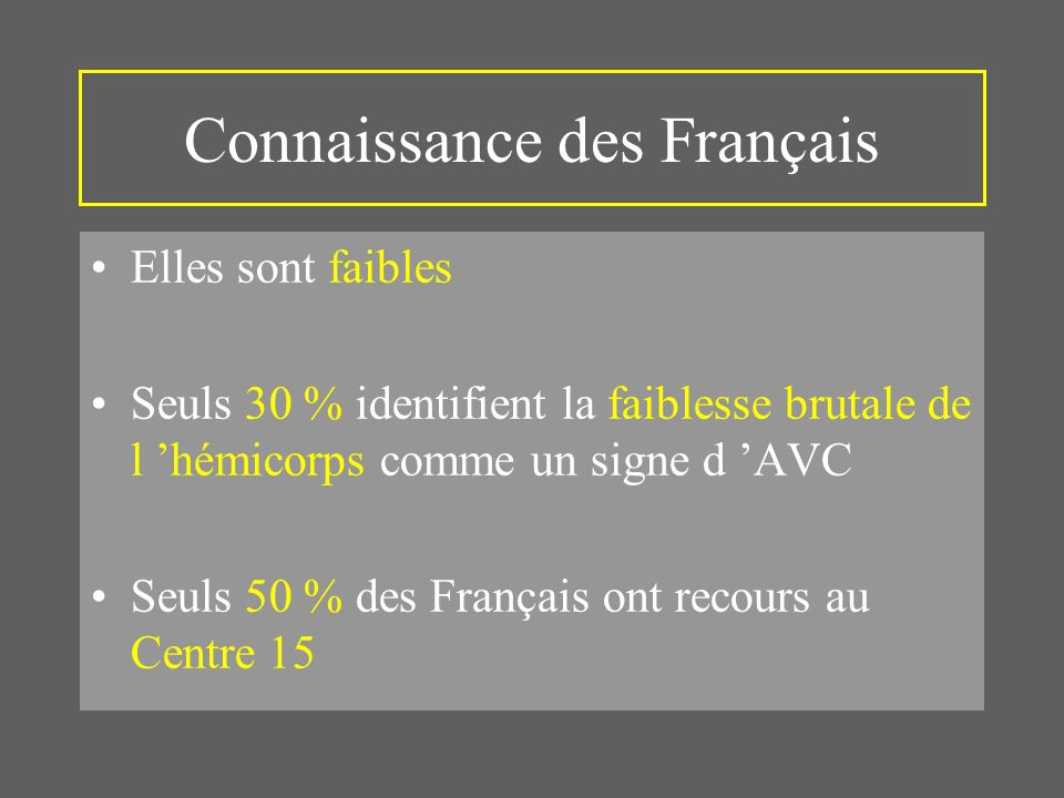 Connaissance des Français