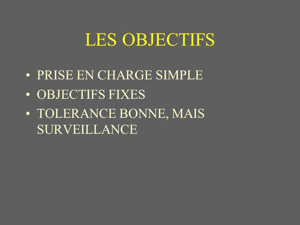 LES OBJECTIFS PRISE EN CHARGE SIMPLE OBJECTIFS FIXES