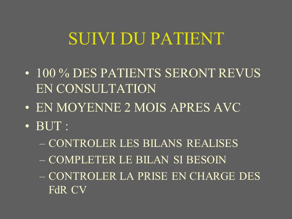 SUIVI DU PATIENT 100 % DES PATIENTS SERONT REVUS EN CONSULTATION