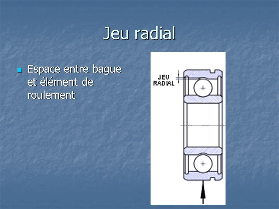 Jeu radial Espace entre bague et élément de roulement
