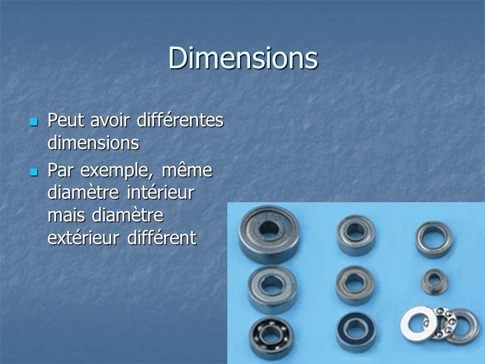 Dimensions Peut avoir différentes dimensions