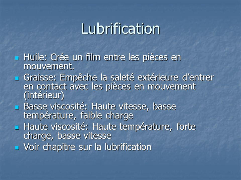 Lubrification Huile: Crée un film entre les pièces en mouvement.