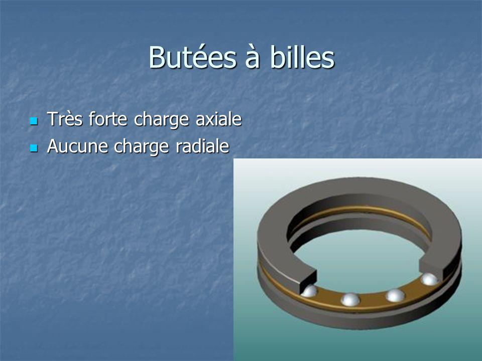 Butées à billes Très forte charge axiale Aucune charge radiale
