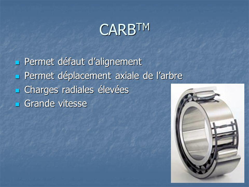 CARBTM Permet défaut d'alignement Permet déplacement axiale de l'arbre