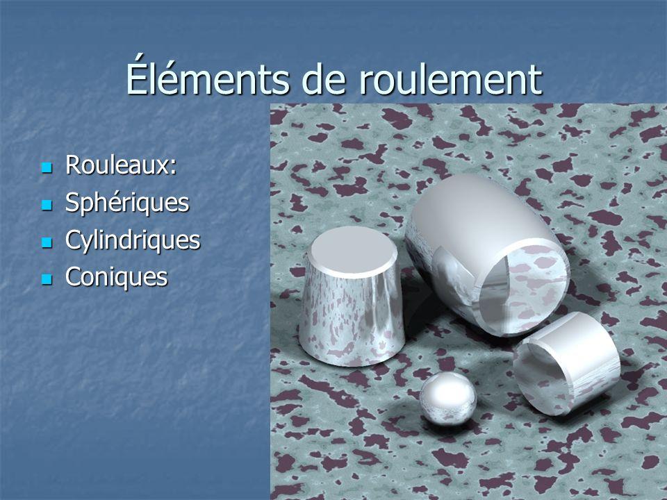 Éléments de roulement Rouleaux: Sphériques Cylindriques Coniques