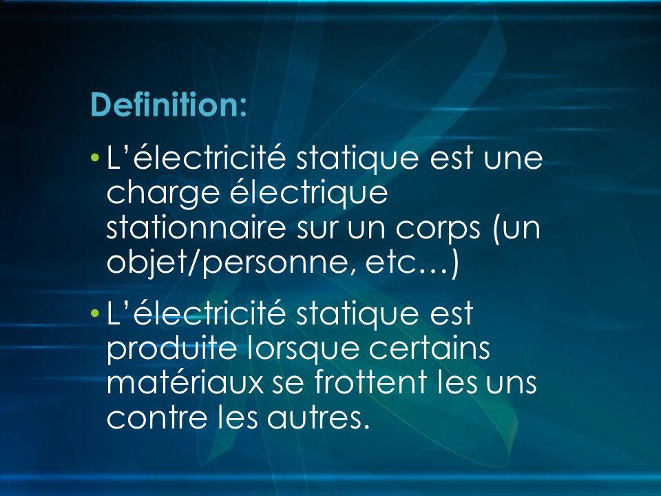 Definition: L'électricité statique est une charge électrique stationnaire sur un corps (un objet/personne, etc…)