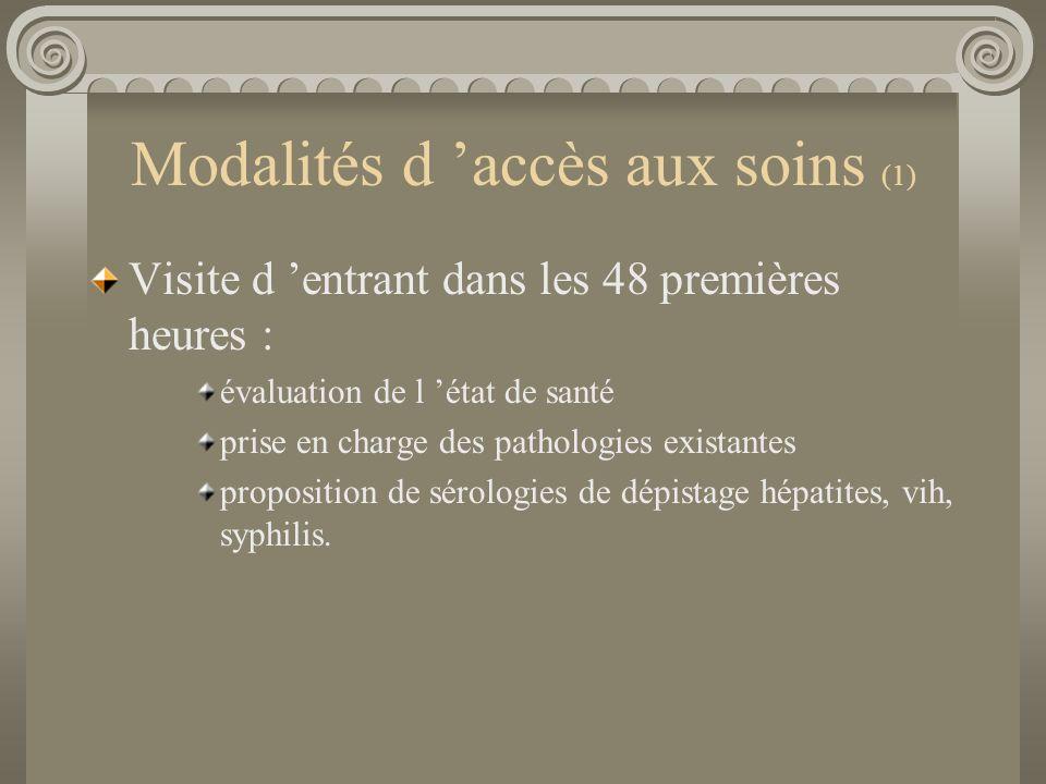 Modalités d 'accès aux soins (1)