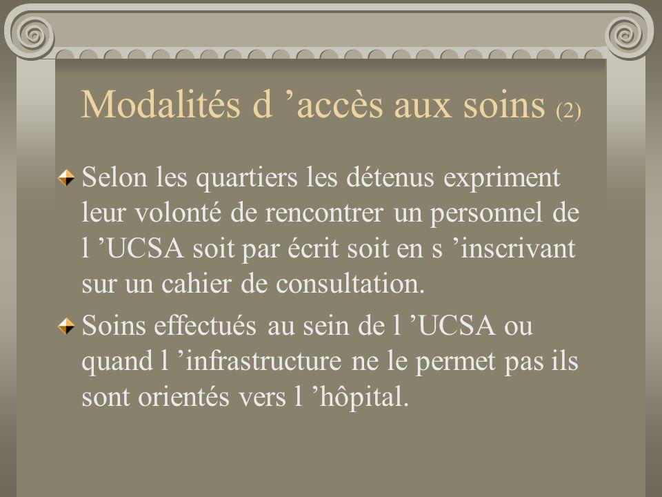 Modalités d 'accès aux soins (2)