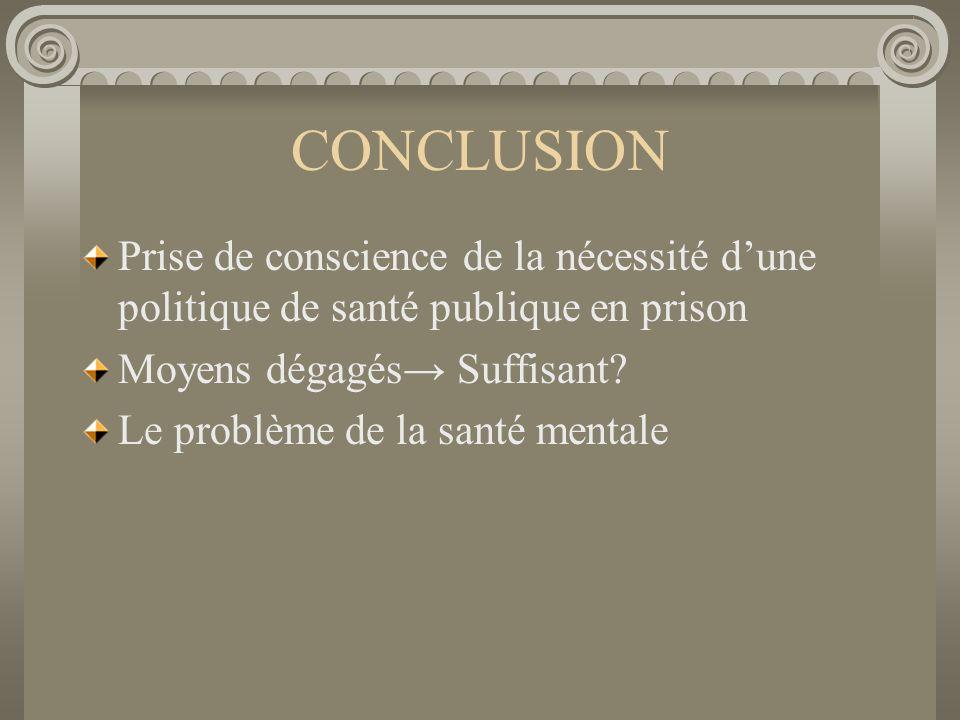 CONCLUSION Prise de conscience de la nécessité d'une politique de santé publique en prison. Moyens dégagés→ Suffisant
