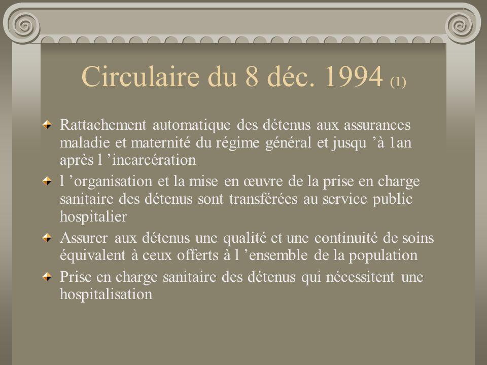 Circulaire du 8 déc. 1994 (1)