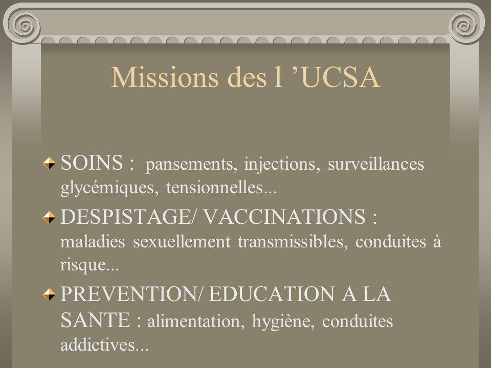 Missions des l 'UCSA SOINS : pansements, injections, surveillances glycémiques, tensionnelles...