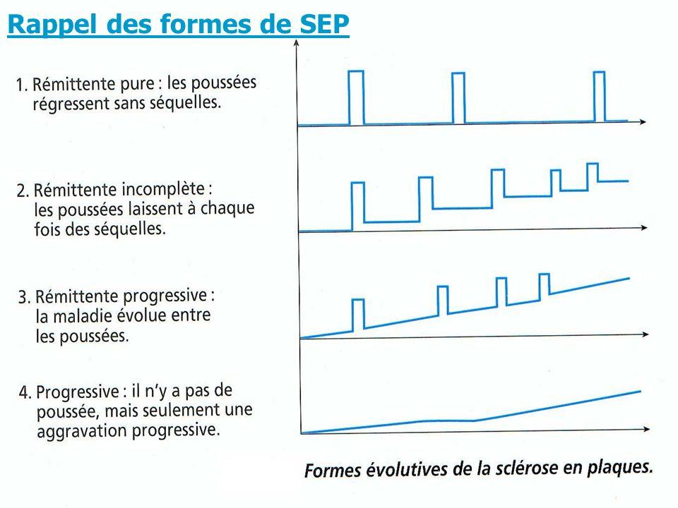 Rappel des formes de SEP