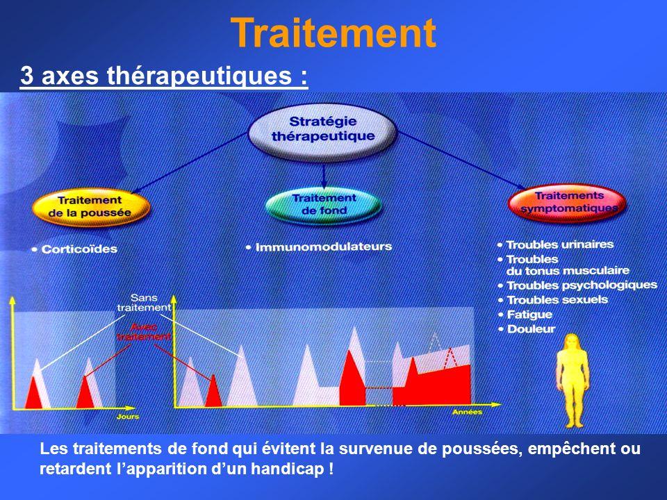 Traitement 3 axes thérapeutiques :