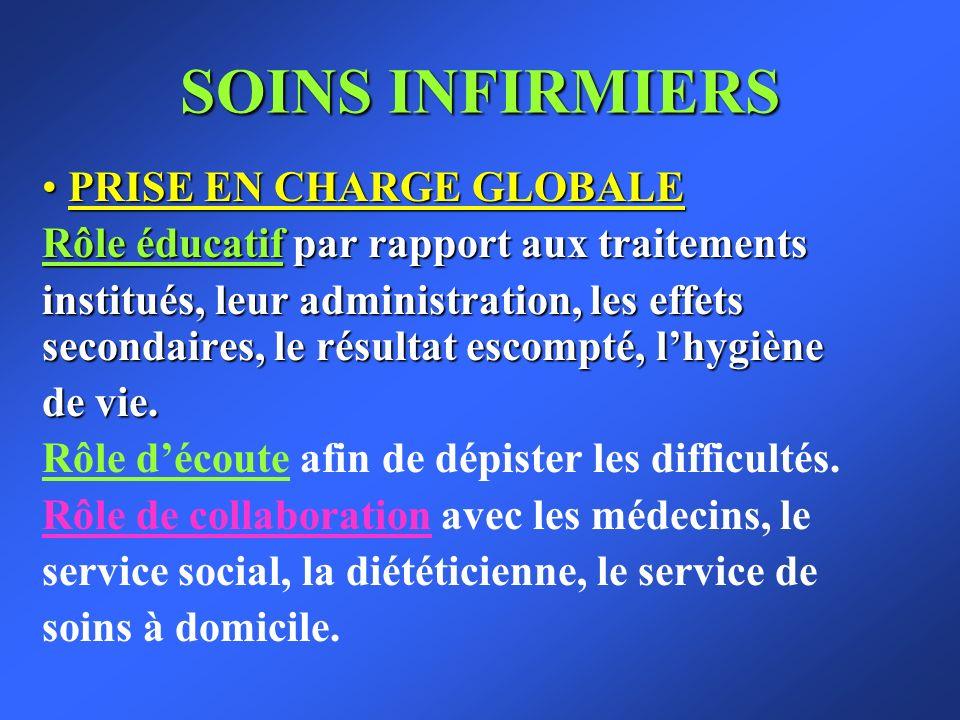 SOINS INFIRMIERS PRISE EN CHARGE GLOBALE