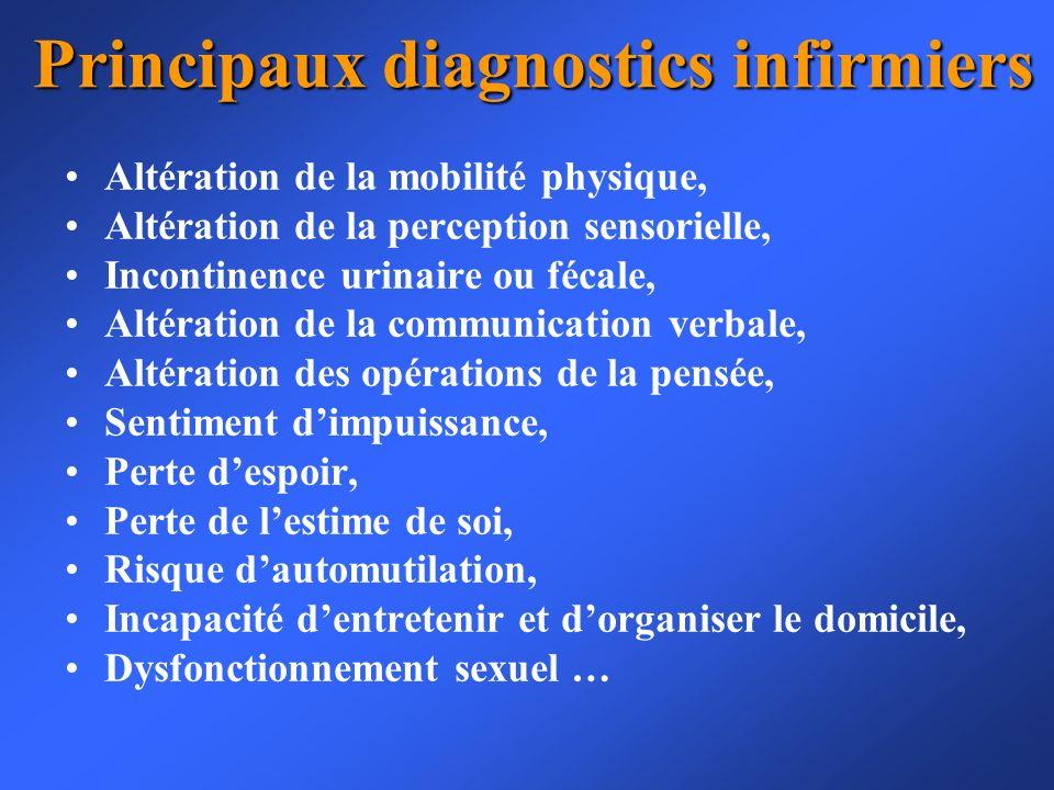 Principaux diagnostics infirmiers