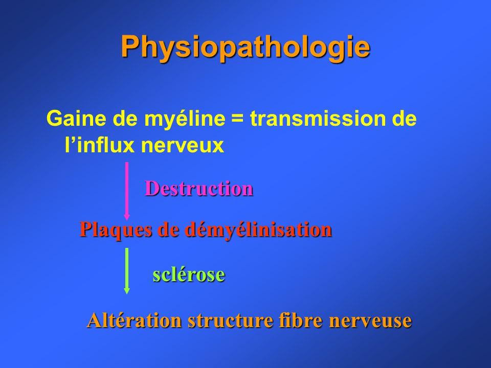 Aux personnes atteintes dune scl rose en plaque ppt for Influx nerveux