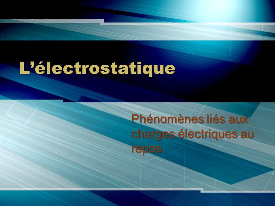Phénomènes liés aux charges électriques au repos.