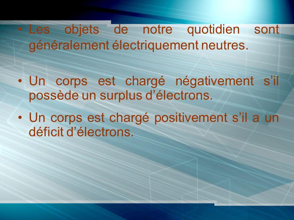 Les objets de notre quotidien sont généralement électriquement neutres.