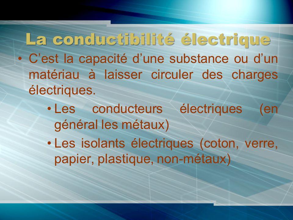La conductibilité électrique