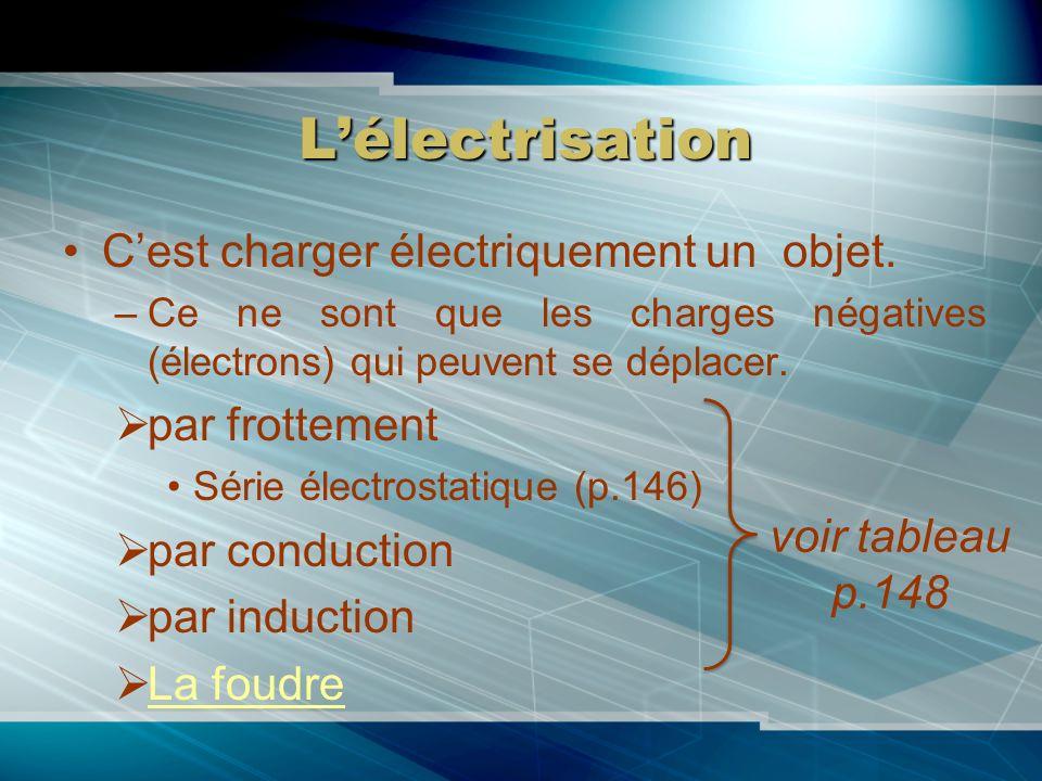 L'électrisation C'est charger électriquement un objet. par frottement