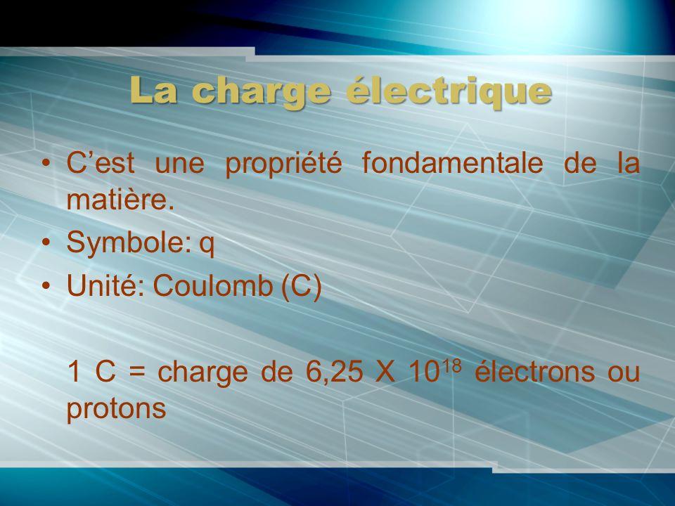 La charge électrique C'est une propriété fondamentale de la matière.
