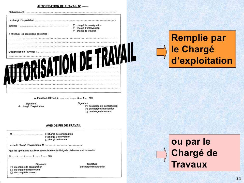 AUTORISATION DE TRAVAIL