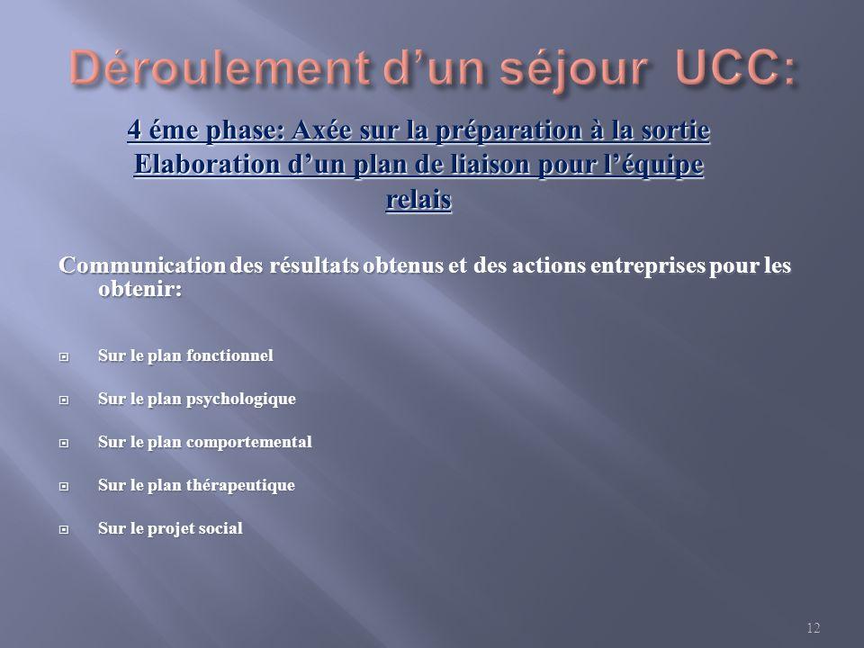Déroulement d'un séjour UCC:
