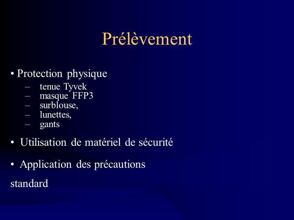 Prélèvement Protection physique Utilisation de matériel de sécurité