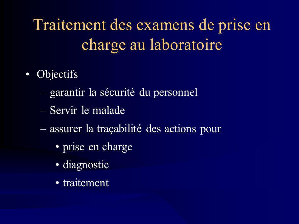 Traitement des examens de prise en charge au laboratoire