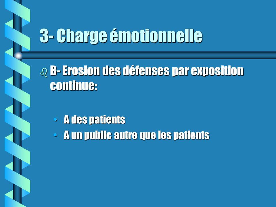 3- Charge émotionnelle B- Erosion des défenses par exposition continue: A des patients.