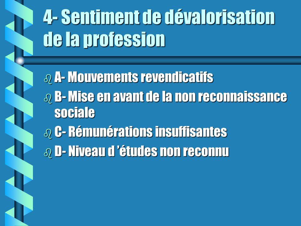 4- Sentiment de dévalorisation de la profession