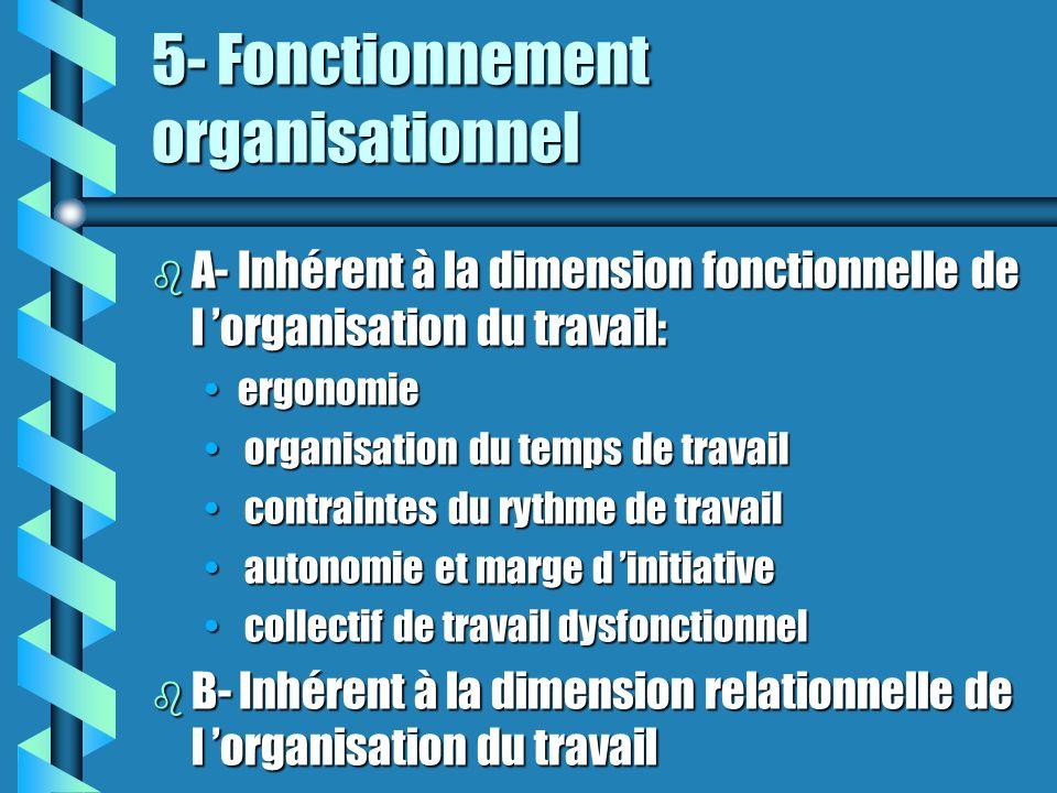 5- Fonctionnement organisationnel