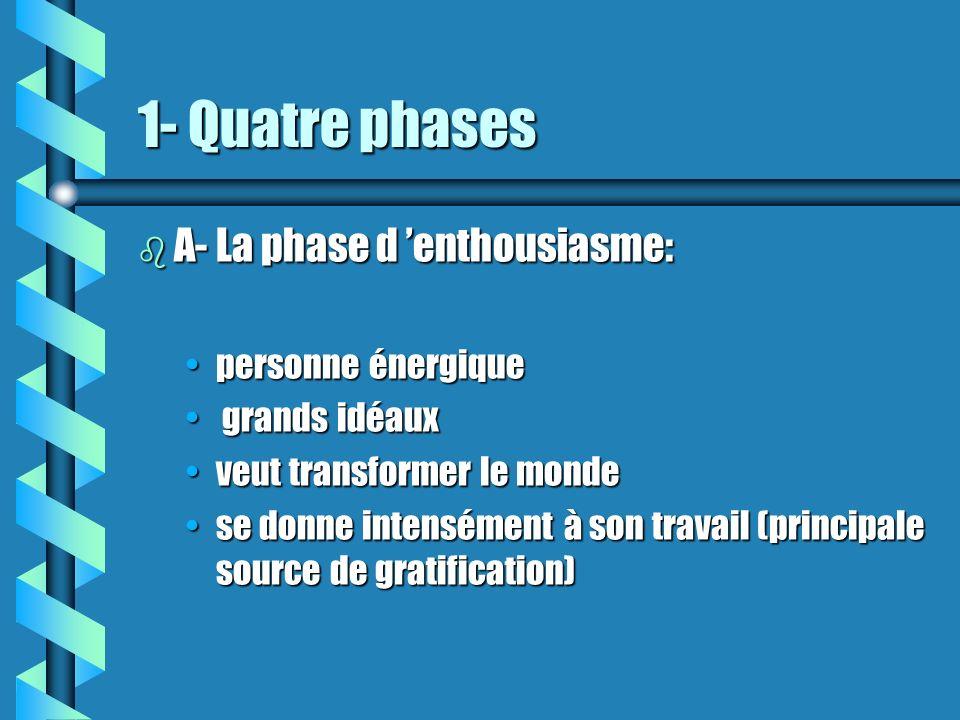 1- Quatre phases A- La phase d 'enthousiasme: personne énergique
