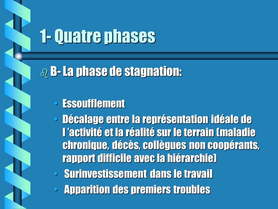 1- Quatre phases B- La phase de stagnation: Essoufflement