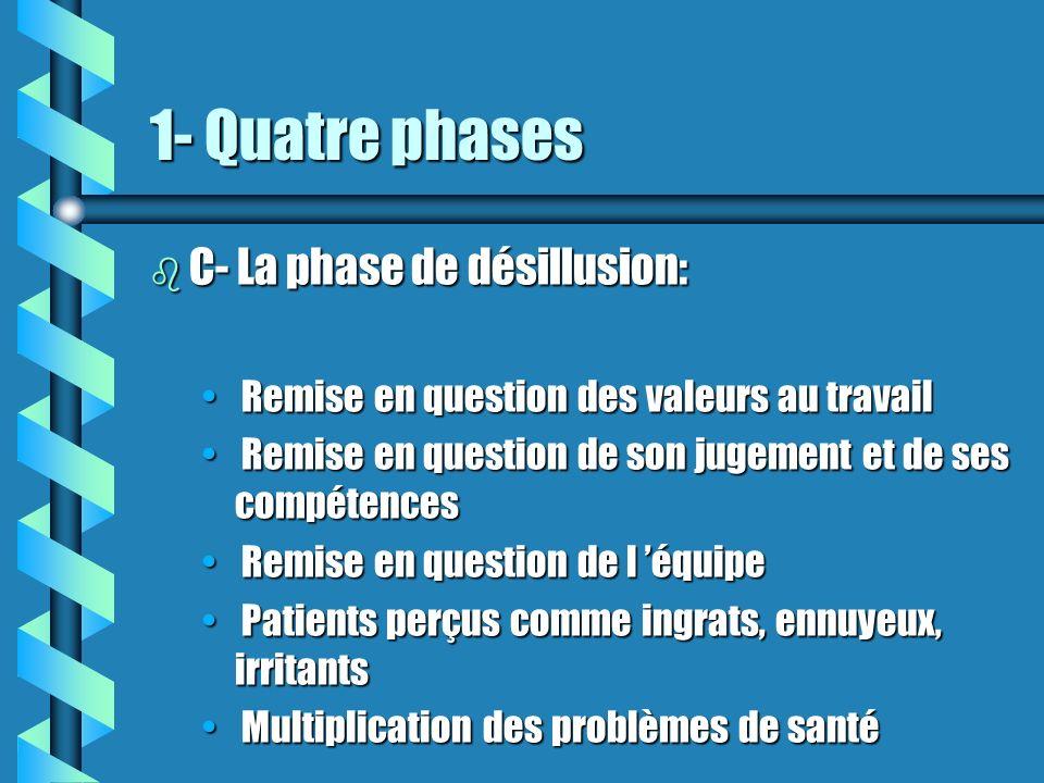 1- Quatre phases C- La phase de désillusion:
